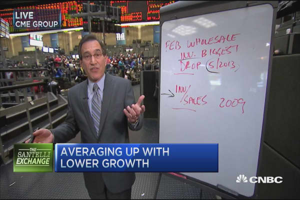 Santelli Exchange: Averaging up lower growth