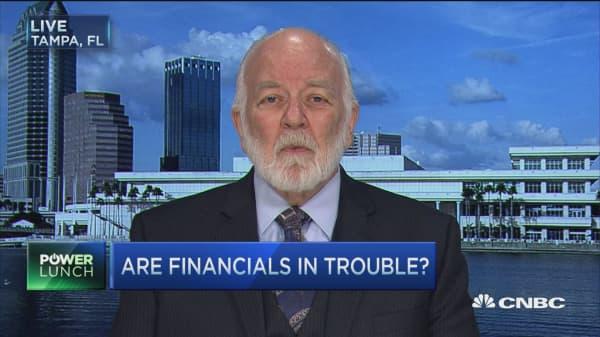 Big banks, small banks & oil risks