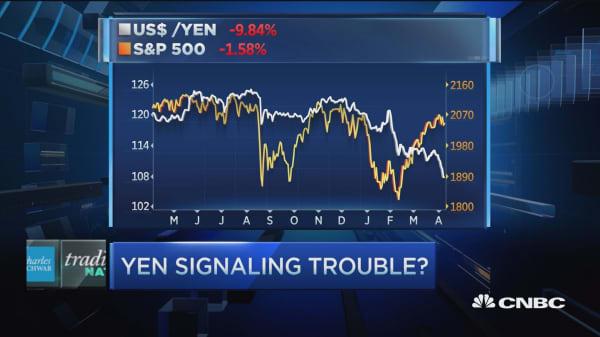 Japanese yen moving markets