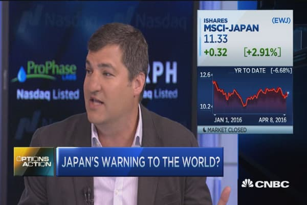 Japan sounds alarm for US stocks