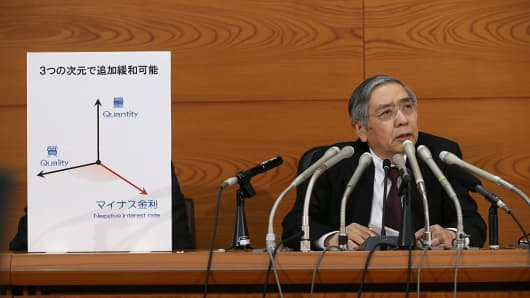 Haruhiko Kuroda, governor of the Bank of Japan (BOJ), speaks during a news conference at the central bank's headquarters in Tokyo, Japan, on Friday, Jan. 29, 2016.