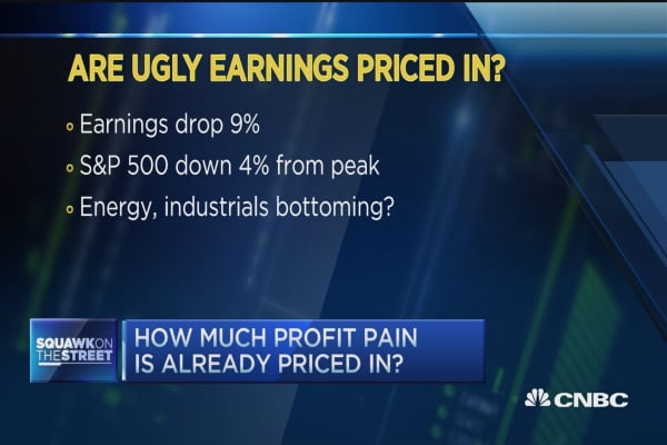 Are ugly earnings priced in?