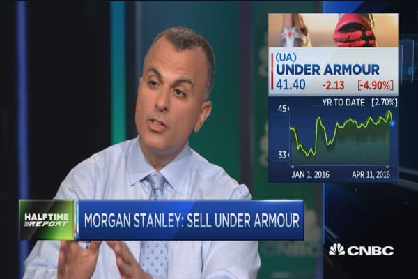 Traders dissect 'wonky' Under Armour chart