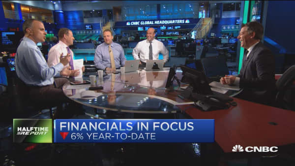 Financials negativity; What's next?