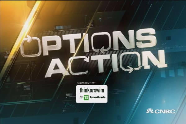 Options Action: Big moves for 3 Dow stocks