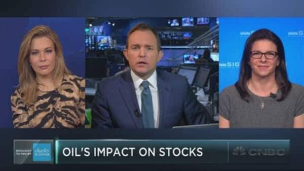 Will oil drive stocks to record highs?
