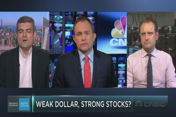 Ways to play a weaker dollar
