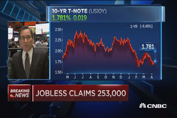 Weekly jobless claims down 13K to 253,000