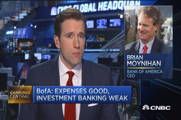 BofA & Wells Fargo trail JPM's beat