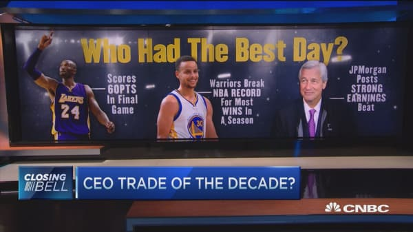 Who had the best day: Kobe, Warriors, or JPMorgan?