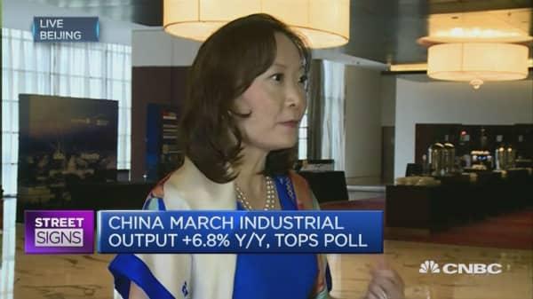 China Q1 Growth
