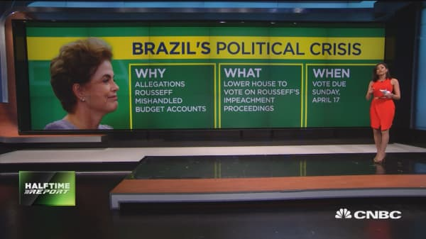 Next steps for Brazil's political crisis