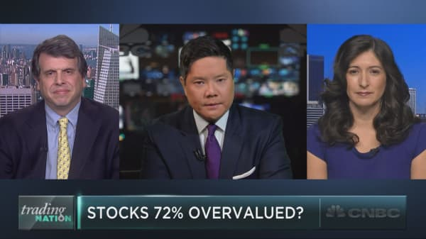 Is the S&P 72% overvalued?