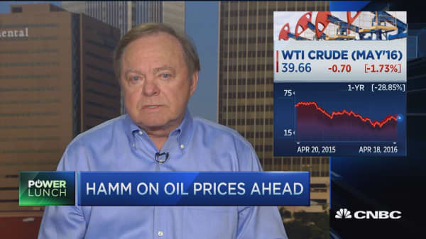 Continental Resources CEO: Oil to $60 year-end