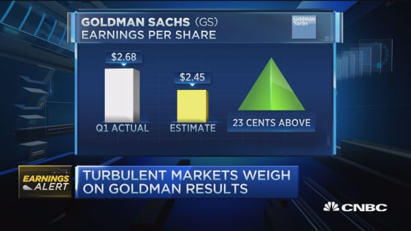 Turbulent markets weigh on GS results