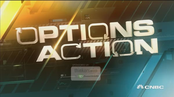 Options Action: Bearish bets on gold miners