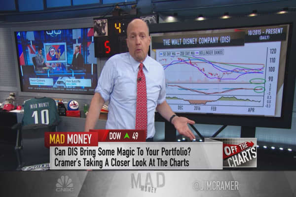 Cramer: Media charts flashing a 'buy' signal