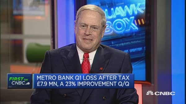 Metro Bank's revenues rise 60%