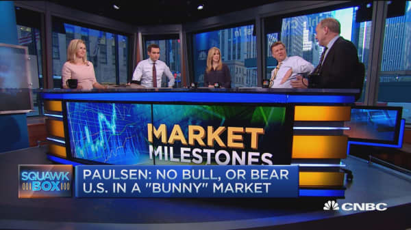 Rally lead by international markets: James Paulsen