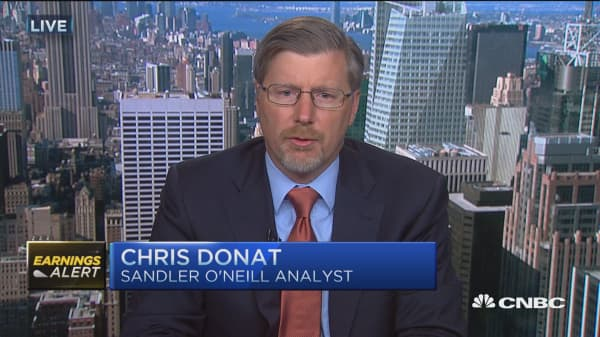 Most important move for American Express: Analyst