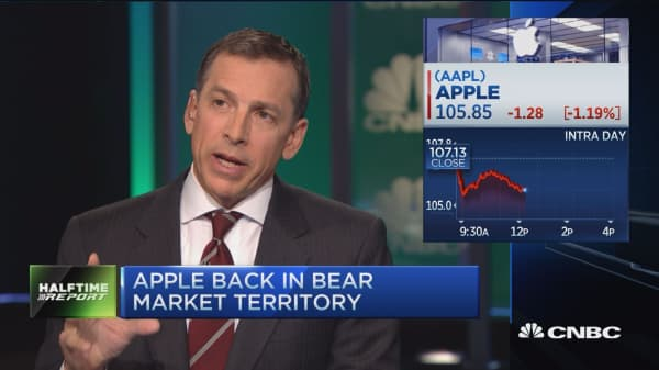 More exciting trade than Apple?