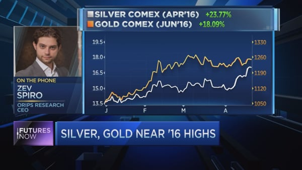 Another leg higher for gold?