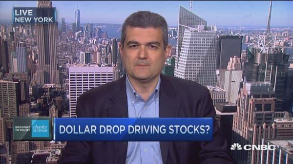 Dollar weakens, stocks rally