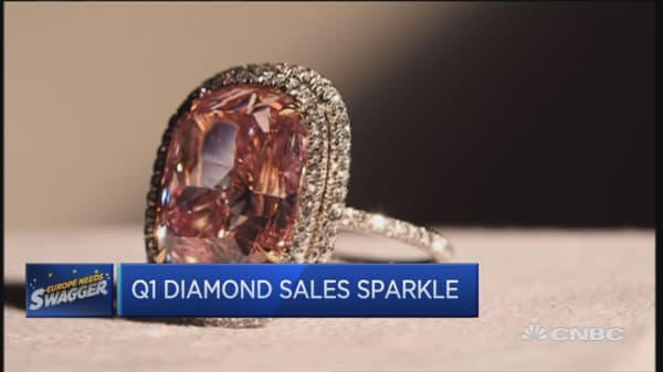 The state of the diamond market