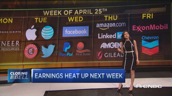 Earnings heat up next week