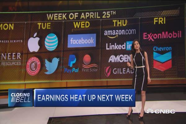 Earnings heat up next week