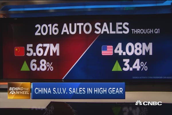 China SUV sales in high gear