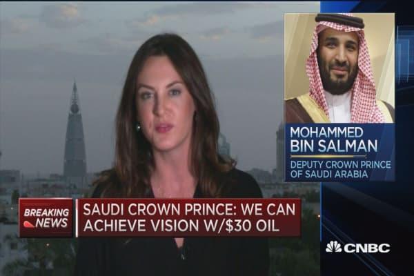 Saudi Arabia post-oil plans