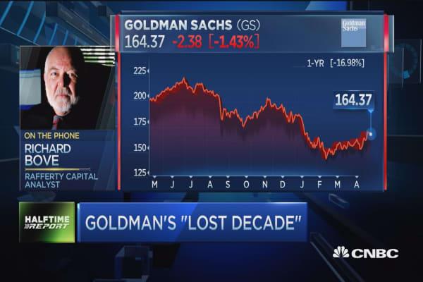 Goldman's 'lost decade'