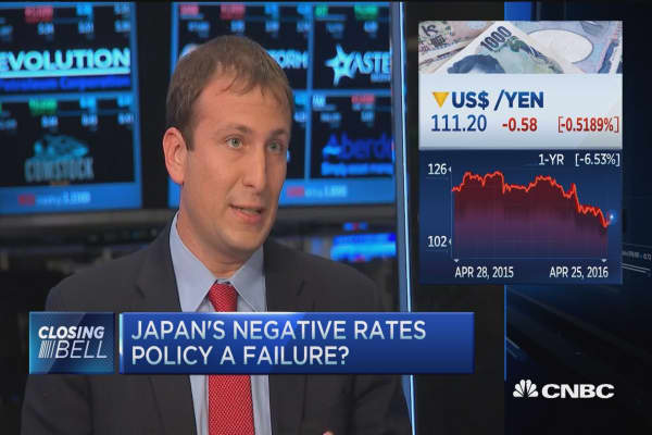 Japan's negative rates policy a failure?