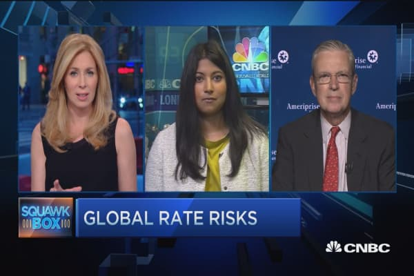 Who blinks first on negative rates?