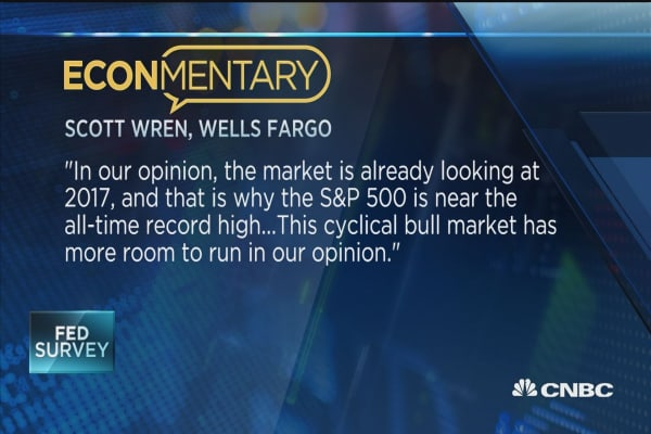 Fed: Will they, won't they?