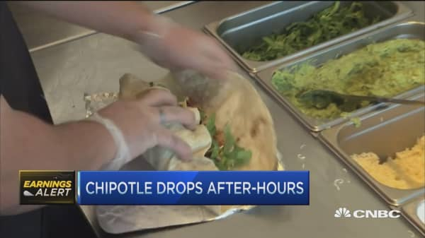 All eyes on Chipotle April sales trends : Pro
