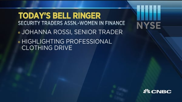 Today's Bell Ringer, April 27, 2016