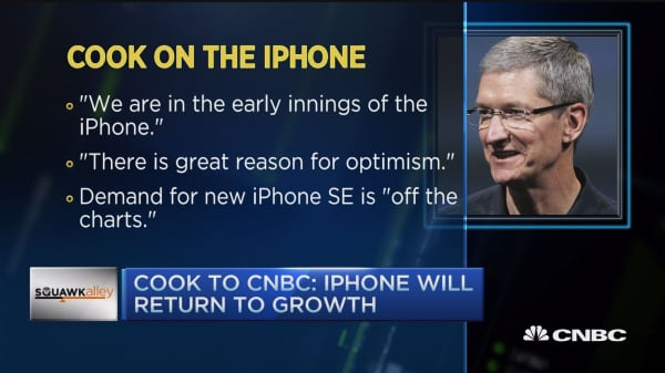 Tim Cook: Early innings of iPhone