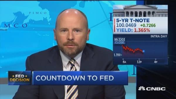 Pro: Dollar falling off highs not enough to move Fed