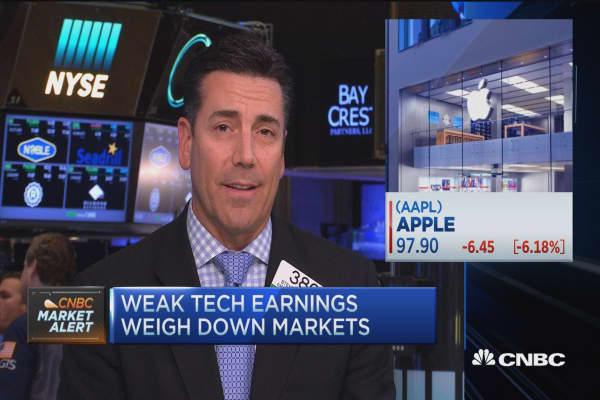 Closing Bell Exchange: Weak tech earnings weigh down markets