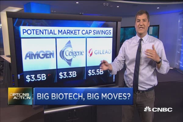 Options Action: Big biotech, big moves?
