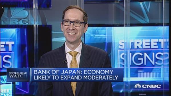 BOJ has become very unpredictable: Strategist