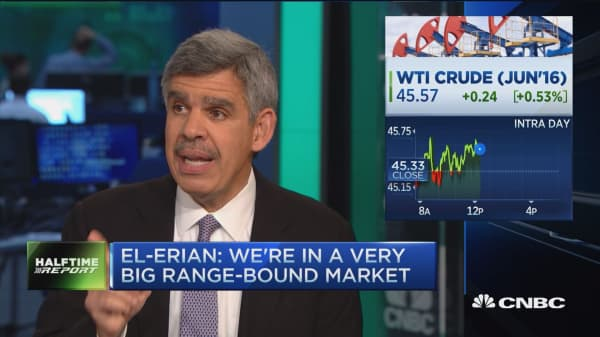 Market leads Fed: El-Erian