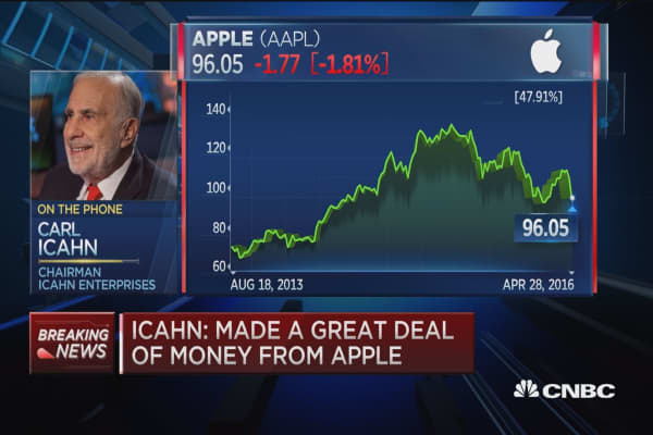 Icahn: China is the main reason I got out