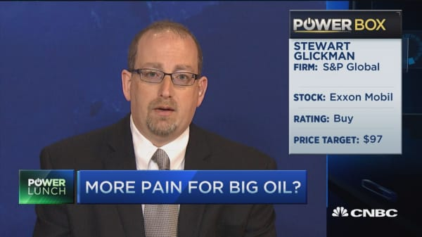 More pain for big oil?