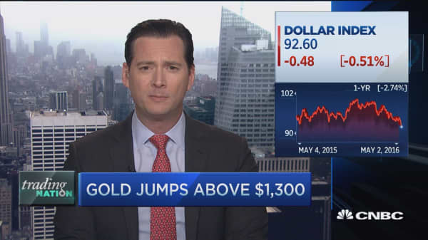 Trading Nation: Can the gold run continue?