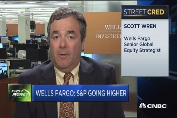 Wells Fargo: S&P going higher