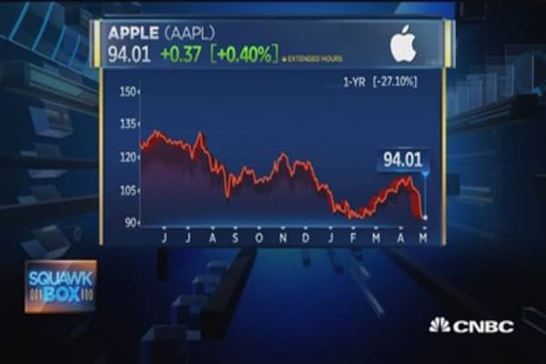 Cramer's Apple takeaway