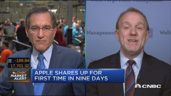 Santelli Exchange: US weakens, rest of world 'picks up'